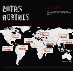 rotasmortais(2)(1)