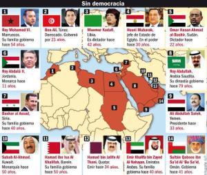 mapa2bdel2bmundo2b25c32581rabe2b-2bperfil2b-2b302benero2b2011
