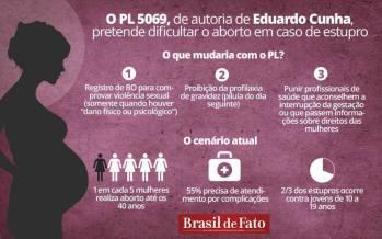 PL5069