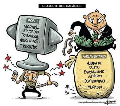 salario-charge