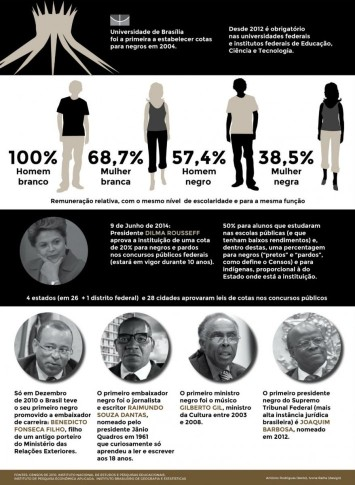 infografico-negros-e1416495130802