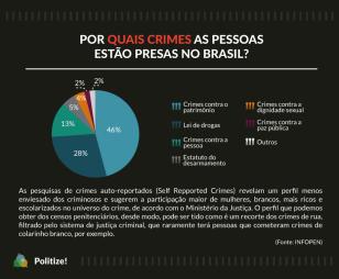 perfil-carcerario-crimes